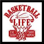 Basketball Life Red art print poster with simple frame