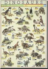 Dinosaurs art print poster with block mounting