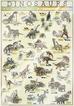 Dinosaurs art print poster with laminate