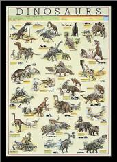 Dinosaurs art print poster with simple frame