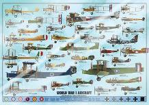 World War I Aircraft art print poster with laminate