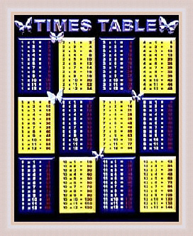 Times Table - Butterflies poster print by  Licenced Kids