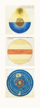 Abstract Circles I poster print by Martianus Capella