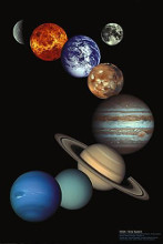 Nasa Solar System poster print by  Unknown