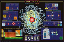 Atom poster print by  Unknown