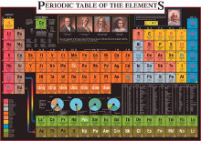 Periodic Table of Elements poster print by  Unknown