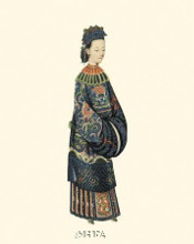 Chinese Mandarin Figure II poster print by Anonymous Chinese Figures