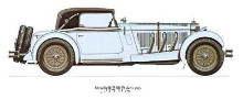 Mercedes-Benz 1928 poster print by Antique -Anon Cars