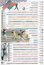 History Of Baseball poster print by  Novelty