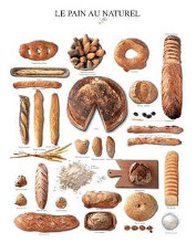 Natural Bread poster print by  Atelier Nouvelles Images