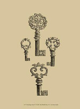 Antique Keys IV poster print by Vision Studio